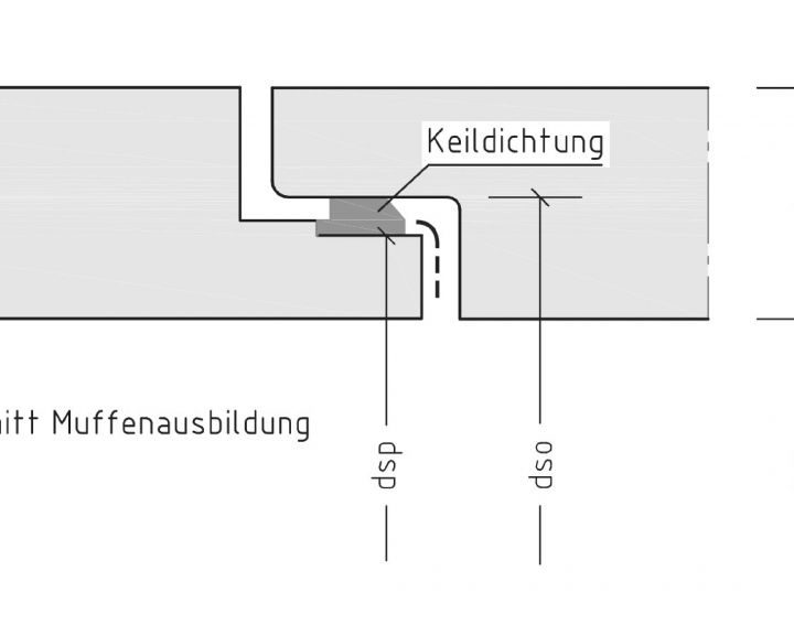 Falzmuffenrohr Röser GmbH