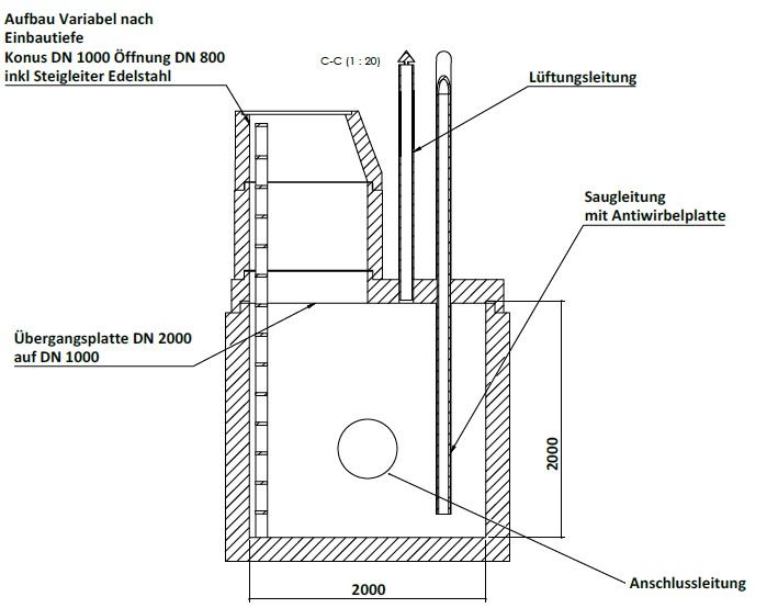 Saugschacht Röser GmbH