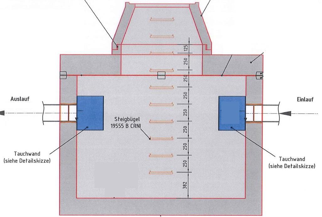 Sedimentationsanlagen